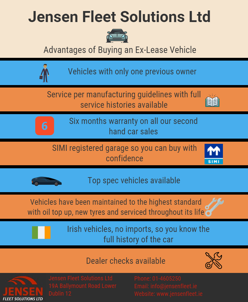 advantages-of-buying-ex-lease